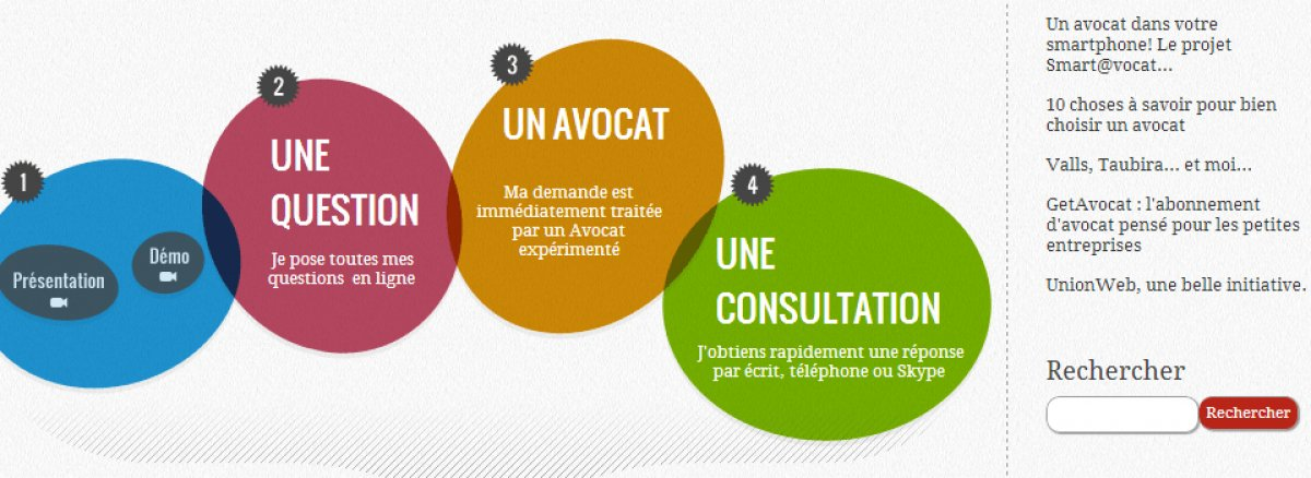 Avocat consultation